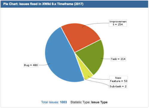 jira-issue-types-9x.png