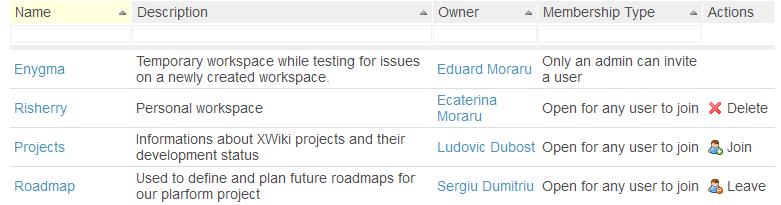 http://xwiki.org/xwiki/bin/download/ReleaseNotes/ReleaseNotesXWikiEnterprise32RC1/workspaceDirectory.png